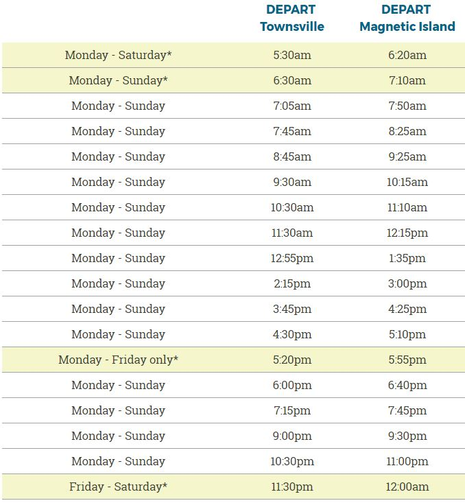 Magnetic Island Ferry Times