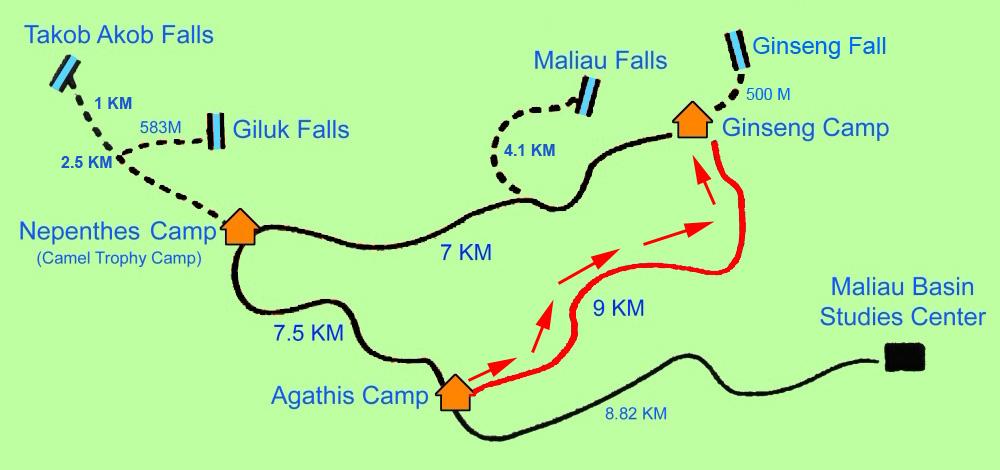 Maliau Basin Hiking Route
